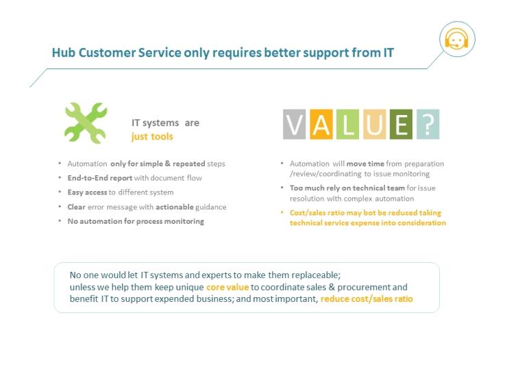 Business Model desides IT Strategy_SG Hub CS 4